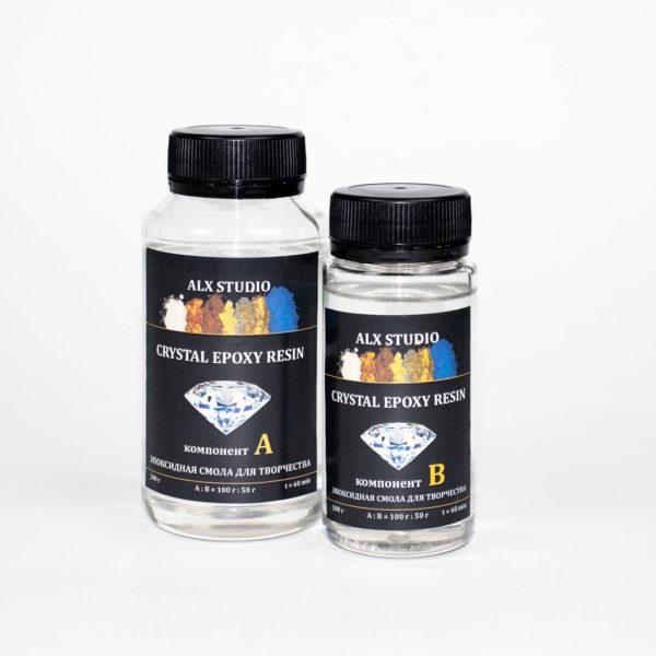 Эпоксидная смола: техника Resin Art
